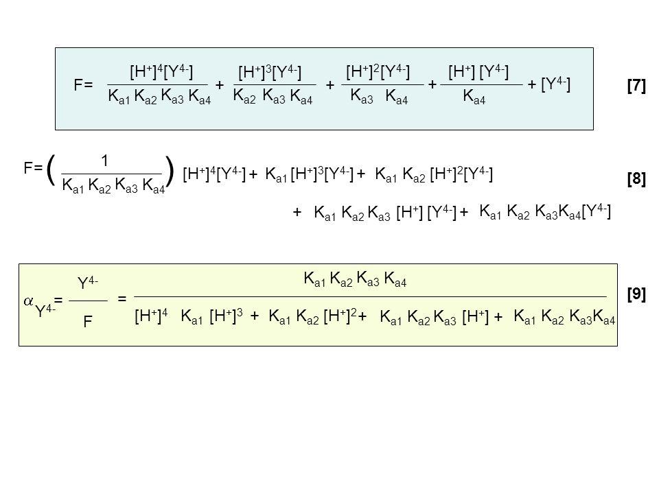 ( ) Ka4 [H+]4 [Y4-] Ka3 Ka1 Ka2 [H+]3 Ka4 [Y4-] Ka3 Ka2 [H+]2 Ka4